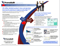 PromoBullit Supplier Subscription (Annual)